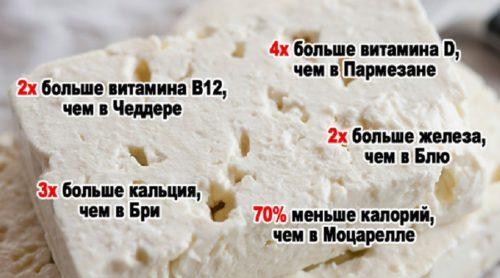 Сыр фета