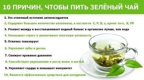 Какую пользу может принести зеленый чай