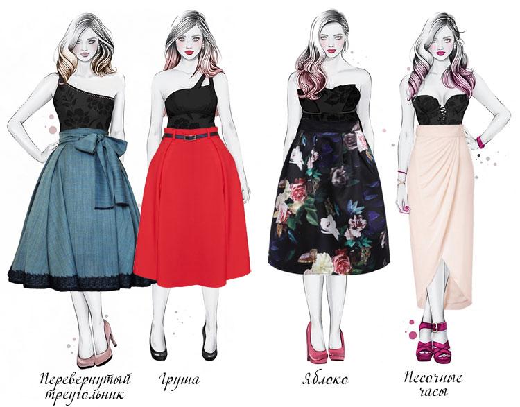 Разные типы фигуры и наиболее подходящие для них виды юбок