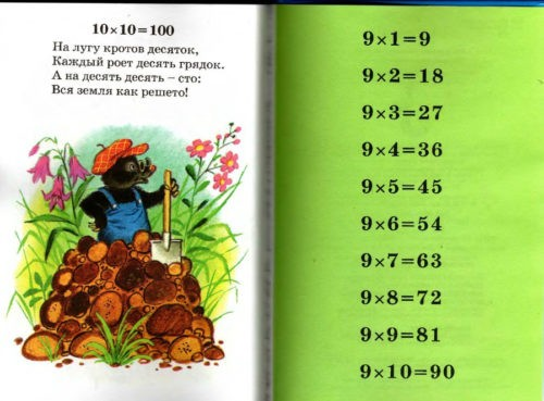 Таблица умножения в стихах